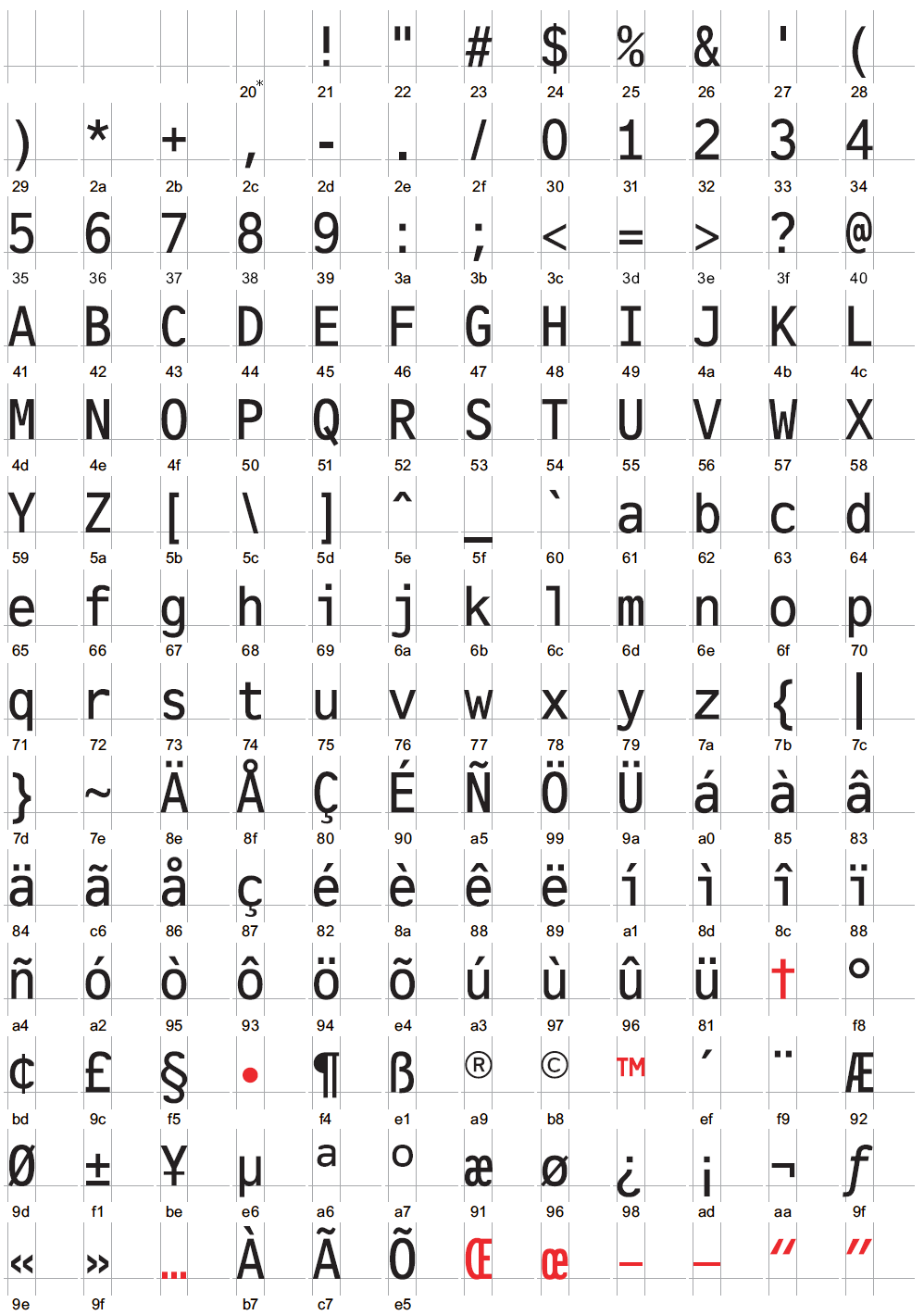 List of Exclusive ASCII Stroke Font Characters - Stroke Font ...