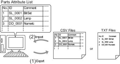 how to change xero imortp csv setings