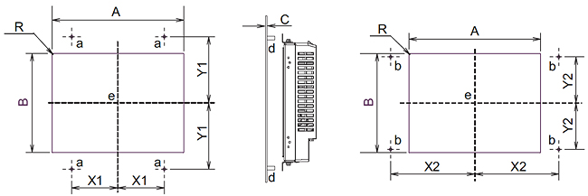 GP4000 Series Panel Cutout