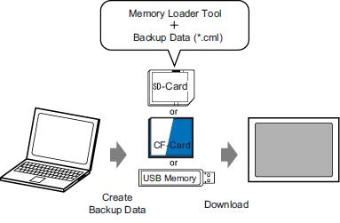 sd usb loader 1.5 download